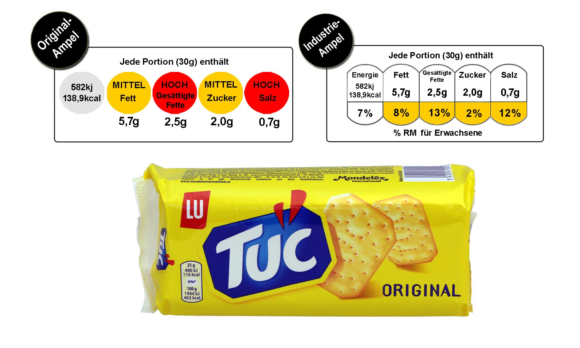 Der neue Ampel-Trick von Nestlé, Coca-Cola und Co.